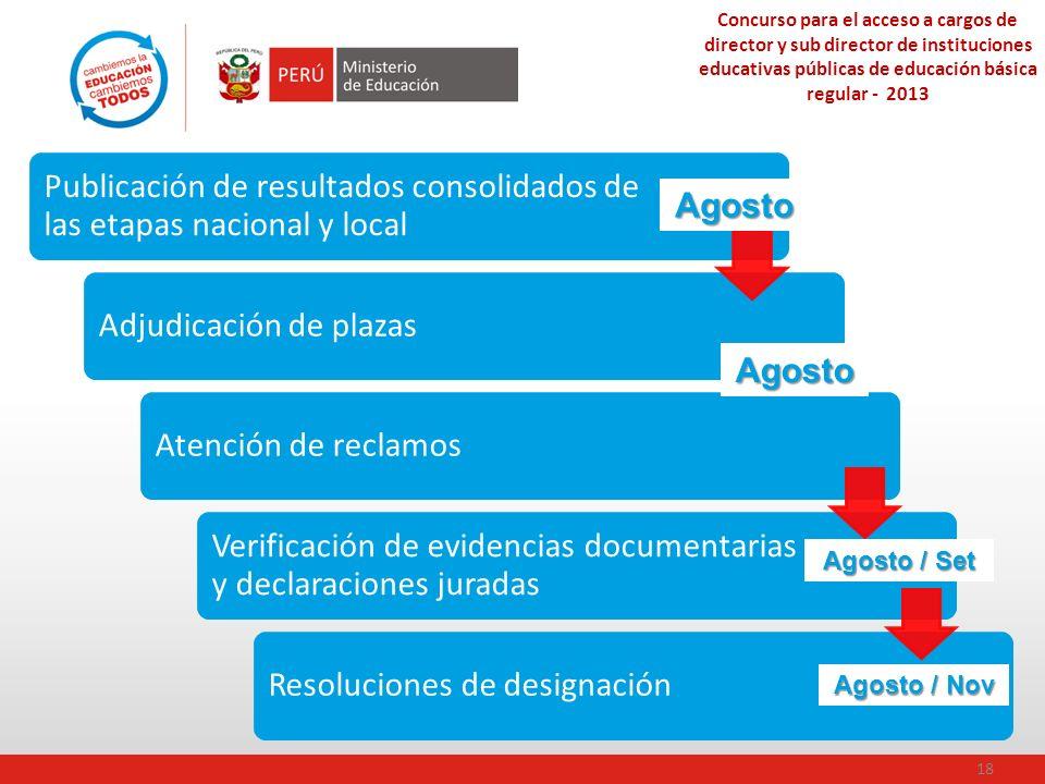 Publicación de resultados consolidados de las etapas nacional y local