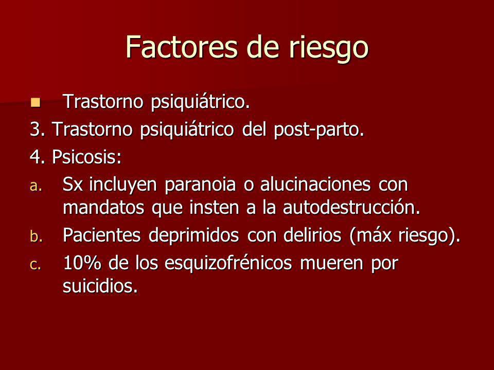 Factores de riesgo Trastorno psiquiátrico.