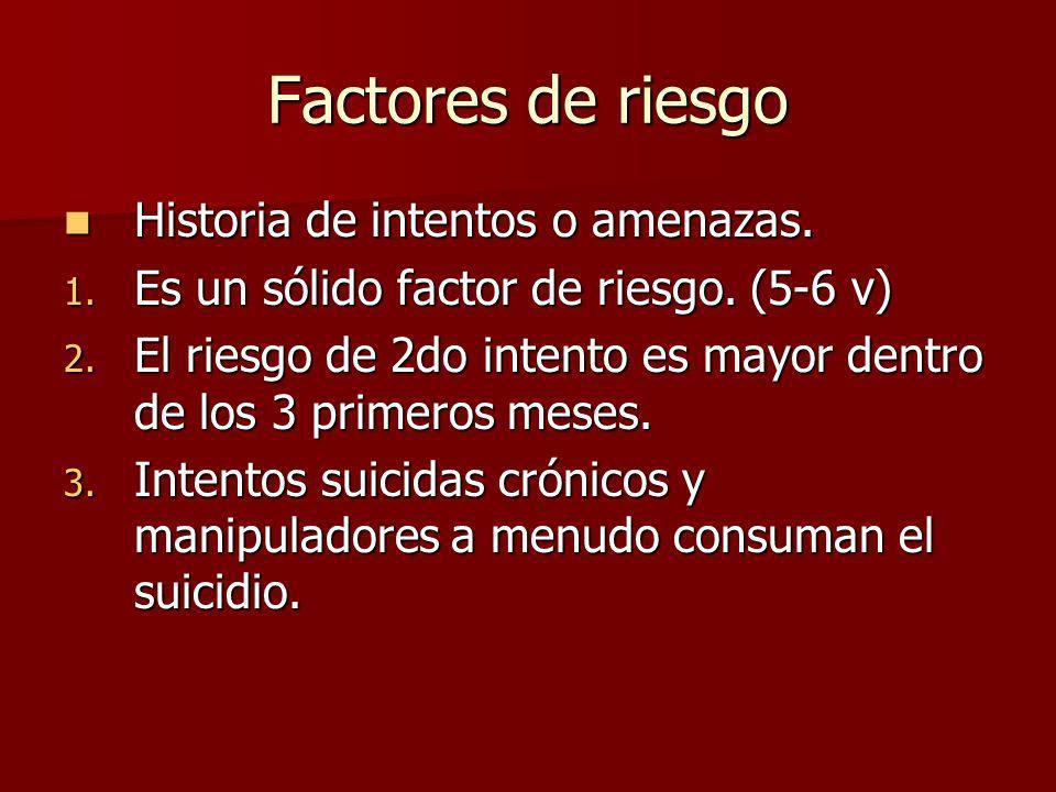 Factores de riesgo Historia de intentos o amenazas.