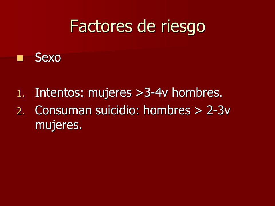 Factores de riesgo Sexo Intentos: mujeres >3-4v hombres.