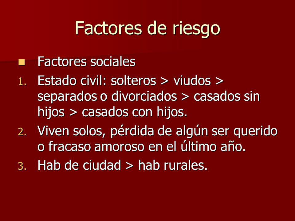 Factores de riesgo Factores sociales