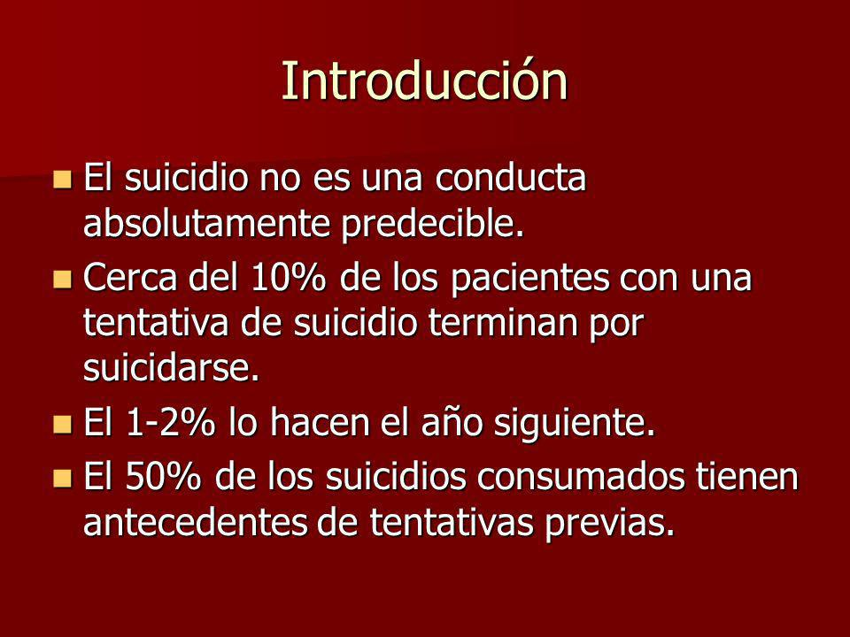 Introducción El suicidio no es una conducta absolutamente predecible.