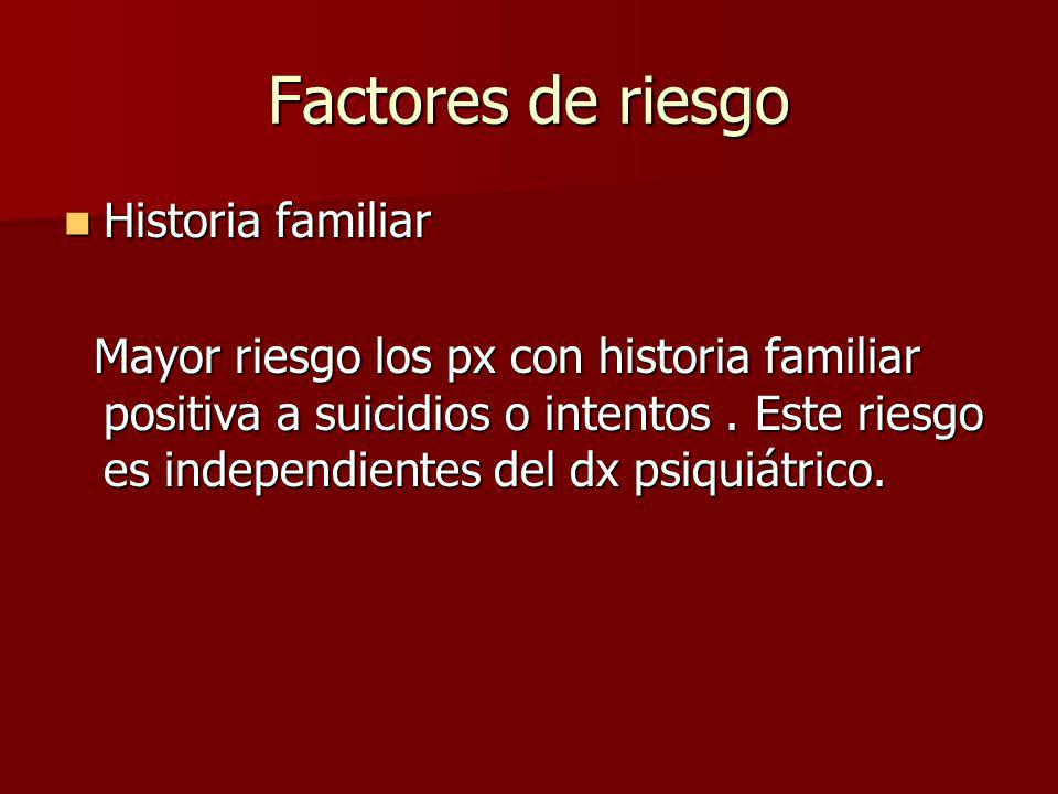 Factores de riesgo Historia familiar