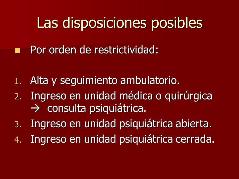 Las disposiciones posibles