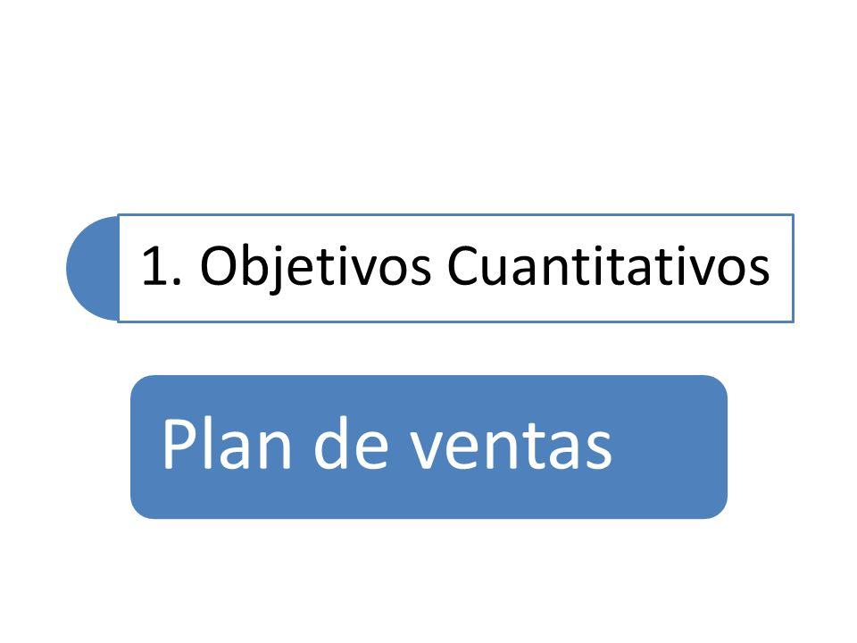 1. Objetivos Cuantitativos