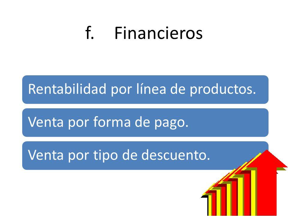 f. Financieros Rentabilidad por línea de productos.