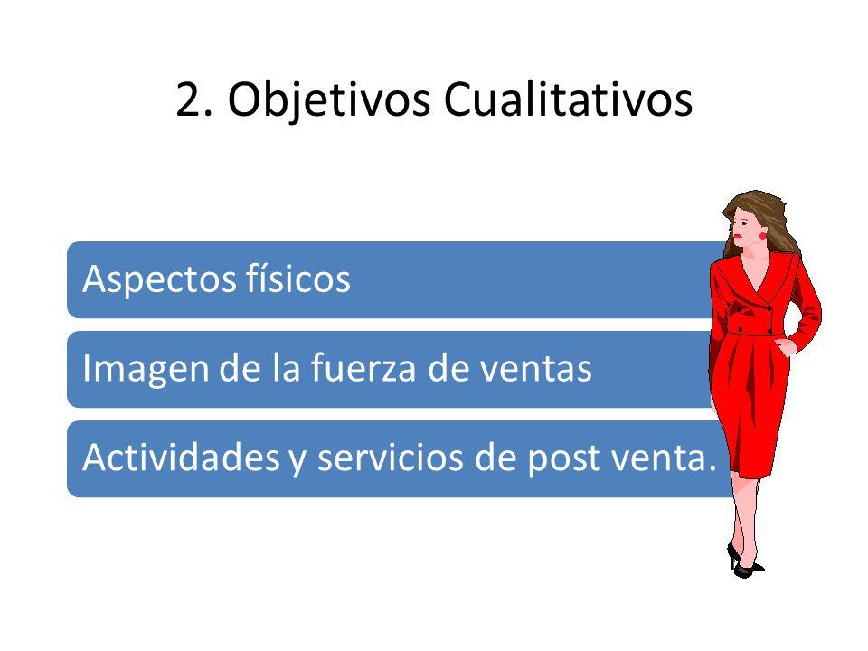 2. Objetivos Cualitativos