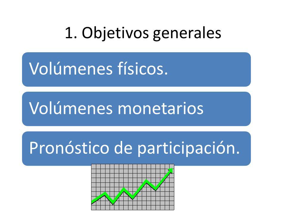 1. Objetivos generales Volúmenes físicos. Volúmenes monetarios