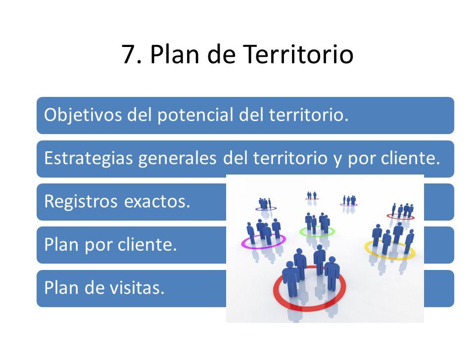 7. Plan de Territorio Objetivos del potencial del territorio.