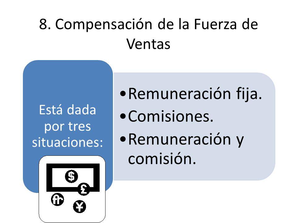 8. Compensación de la Fuerza de Ventas