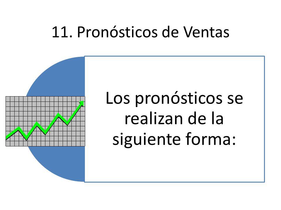 Los pronósticos se realizan de la siguiente forma: