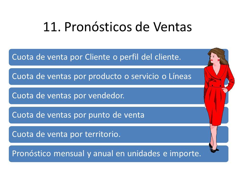 11. Pronósticos de Ventas Cuota de venta por Cliente o perfil del cliente. Cuota de ventas por producto o servicio o Líneas.