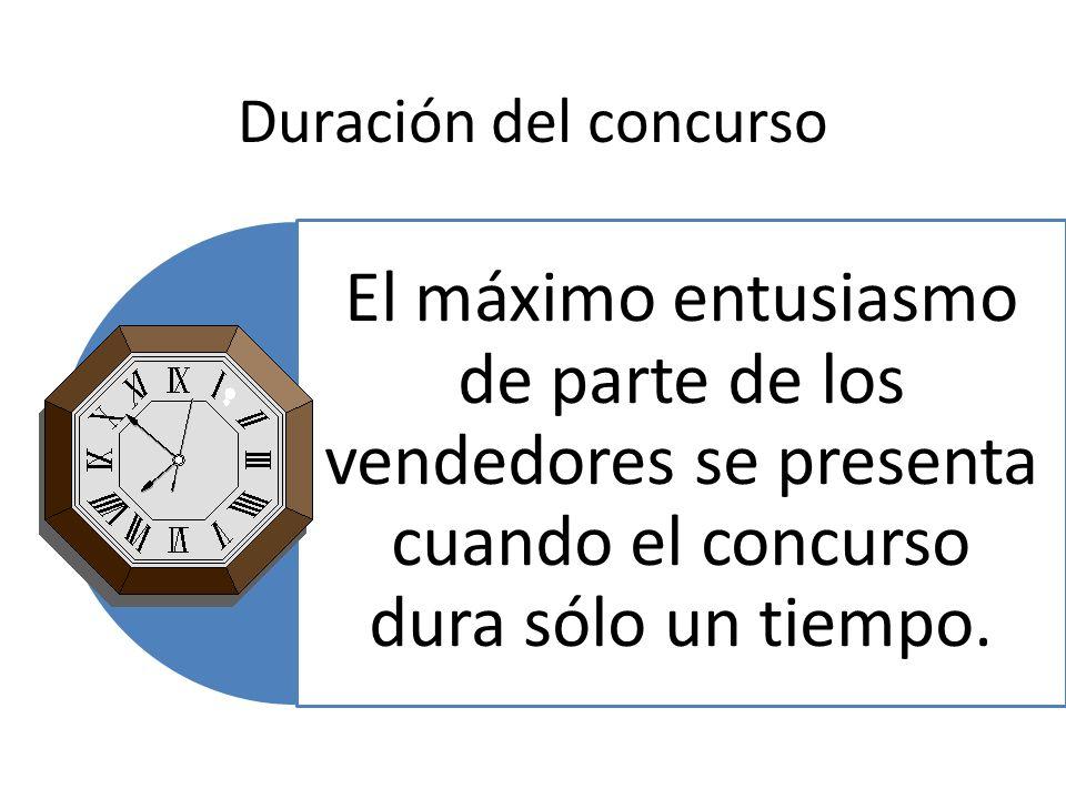 Duración del concurso El máximo entusiasmo de parte de los vendedores se presenta cuando el concurso dura sólo un tiempo.