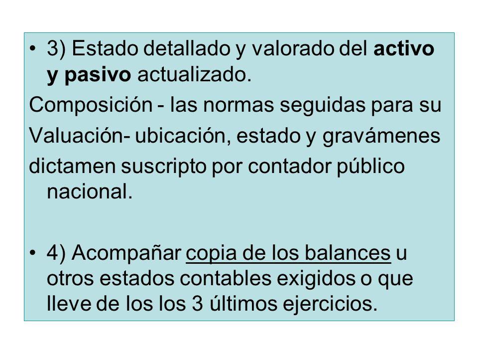 3) Estado detallado y valorado del activo y pasivo actualizado.
