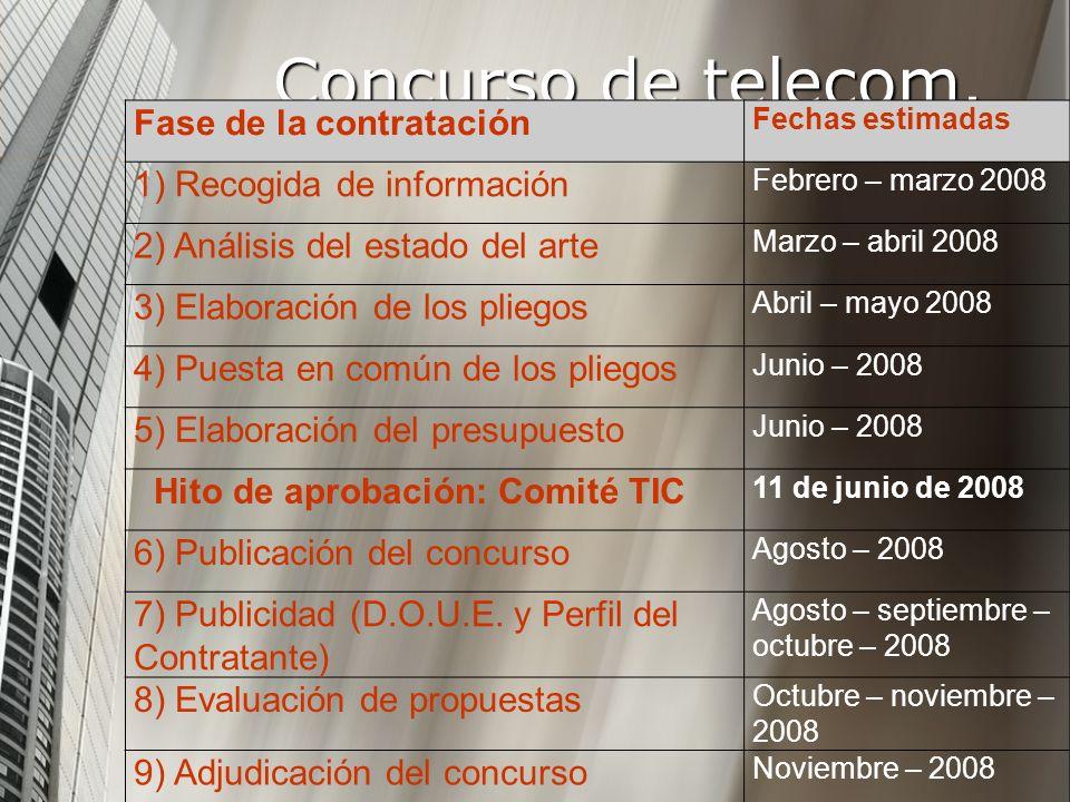 Concurso de telecom. Fase de la contratación