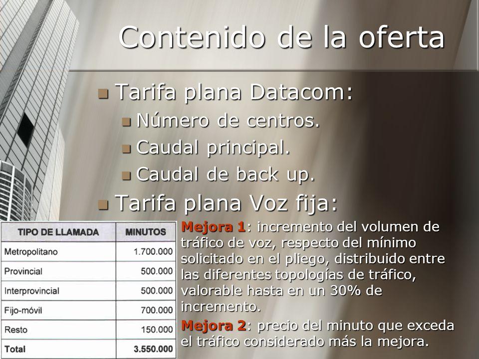 Contenido de la oferta Tarifa plana Datacom: Tarifa plana Voz fija: