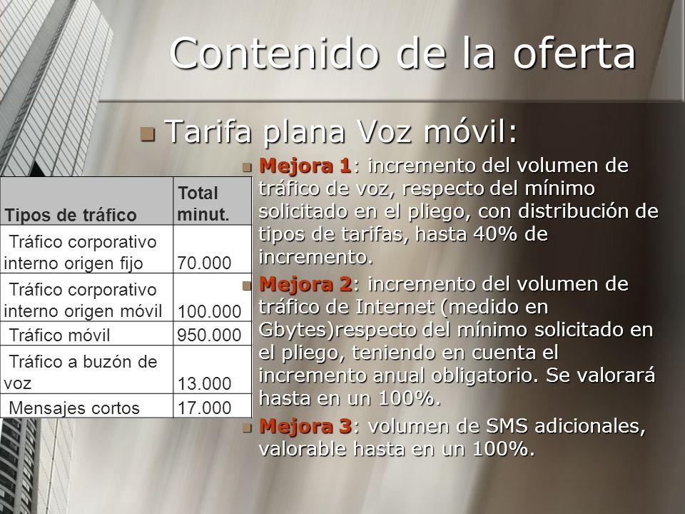 Contenido de la oferta Tarifa plana Voz móvil: