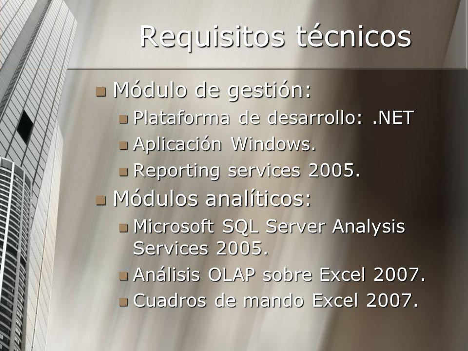 Requisitos técnicos Módulo de gestión: Módulos analíticos: