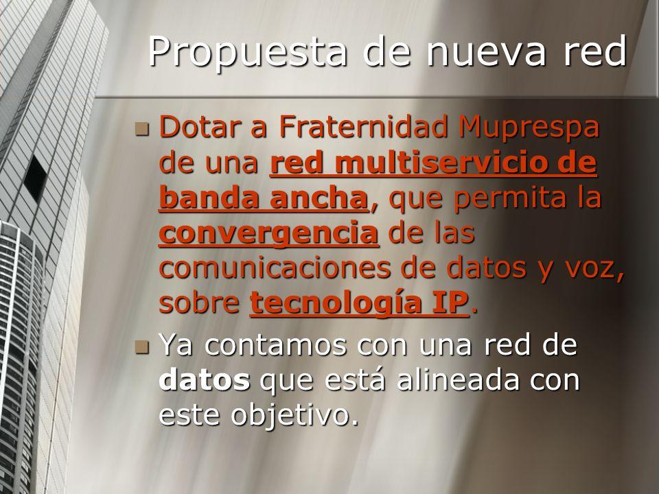 Propuesta de nueva red