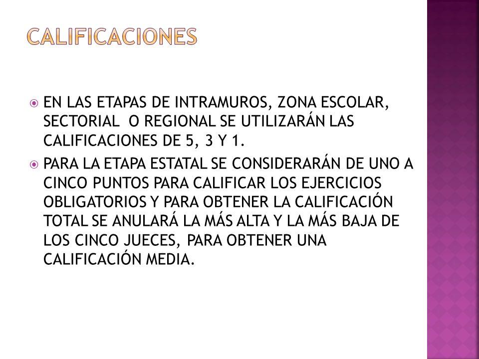 CALIFICACIONES EN LAS ETAPAS DE INTRAMUROS, ZONA ESCOLAR, SECTORIAL O REGIONAL SE UTILIZARÁN LAS CALIFICACIONES DE 5, 3 Y 1.