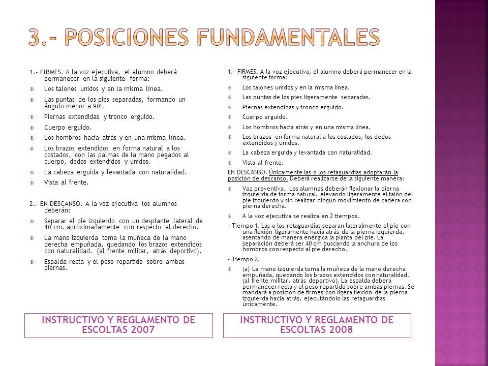 3.- POSICIONES FUNDAMENTALES