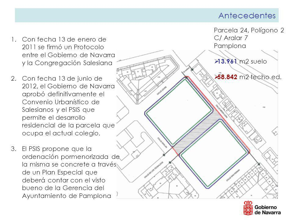 Antecedentes Parcela 24, Polígono 2 C/ Aralar 7 Pamplona
