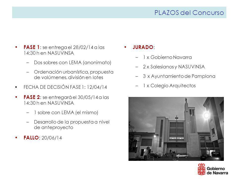 PLAZOS del Concurso FASE 1: se entrega el 28/02/14 a las 14:30 h en NASUVINSA. Dos sobres con LEMA (anonimato)