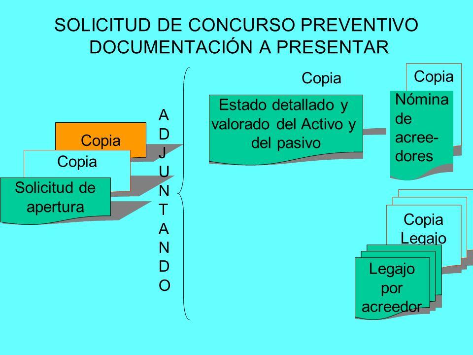 SOLICITUD DE CONCURSO PREVENTIVO DOCUMENTACIÓN A PRESENTAR