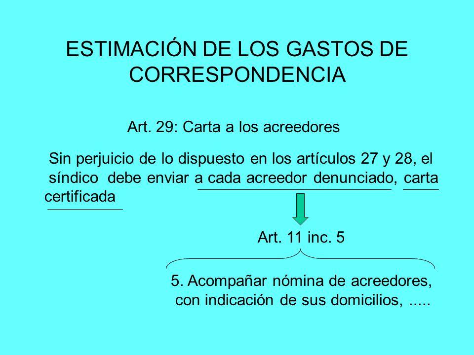 ESTIMACIÓN DE LOS GASTOS DE CORRESPONDENCIA