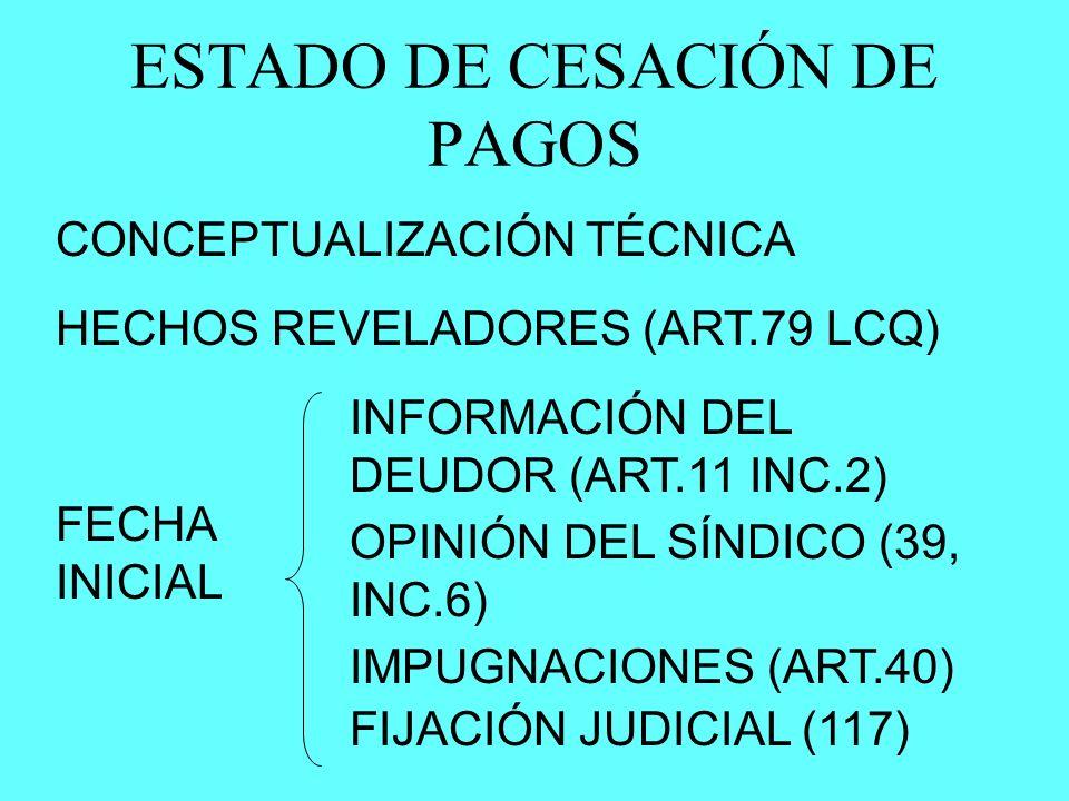 ESTADO DE CESACIÓN DE PAGOS