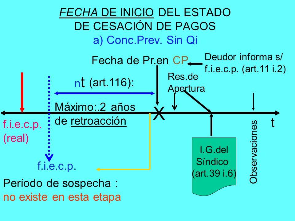 FECHA DE INICIO DEL ESTADO DE CESACIÓN DE PAGOS a) Conc.Prev. Sin Qi