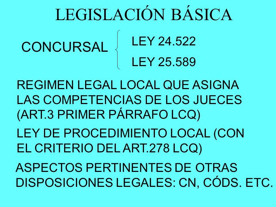 LEGISLACIÓN BÁSICA CONCURSAL LEY 24.522 LEY 25.589