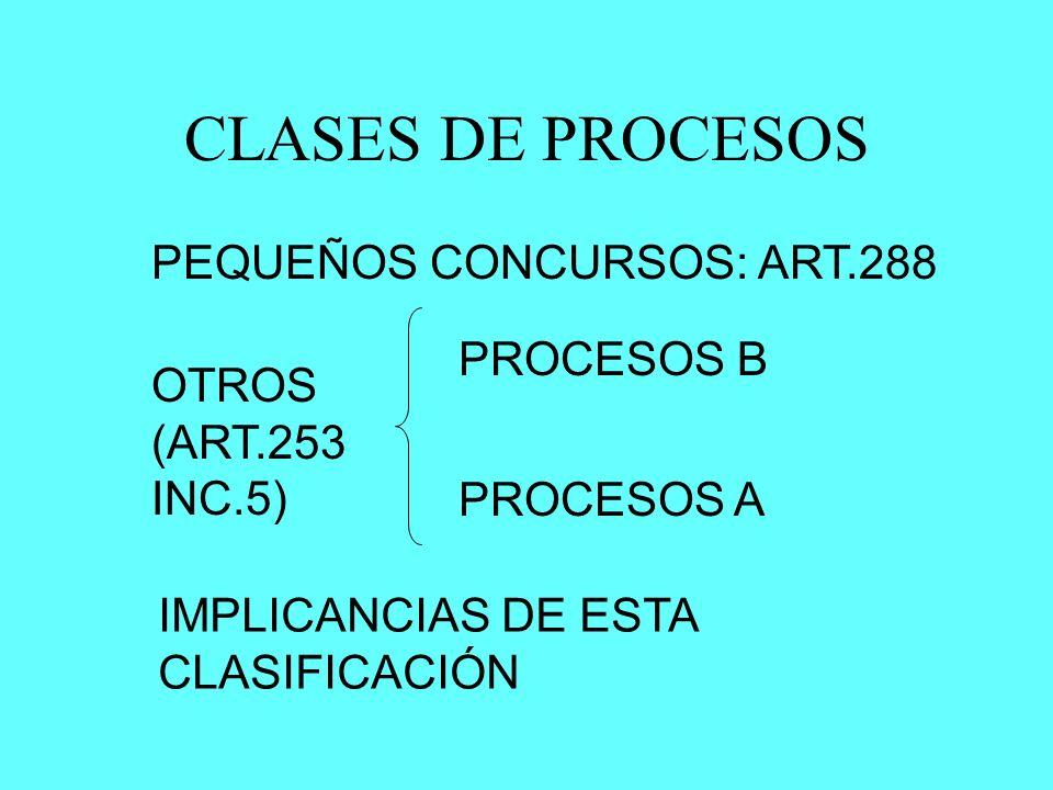 CLASES DE PROCESOS PEQUEÑOS CONCURSOS: ART.288 PROCESOS B OTROS