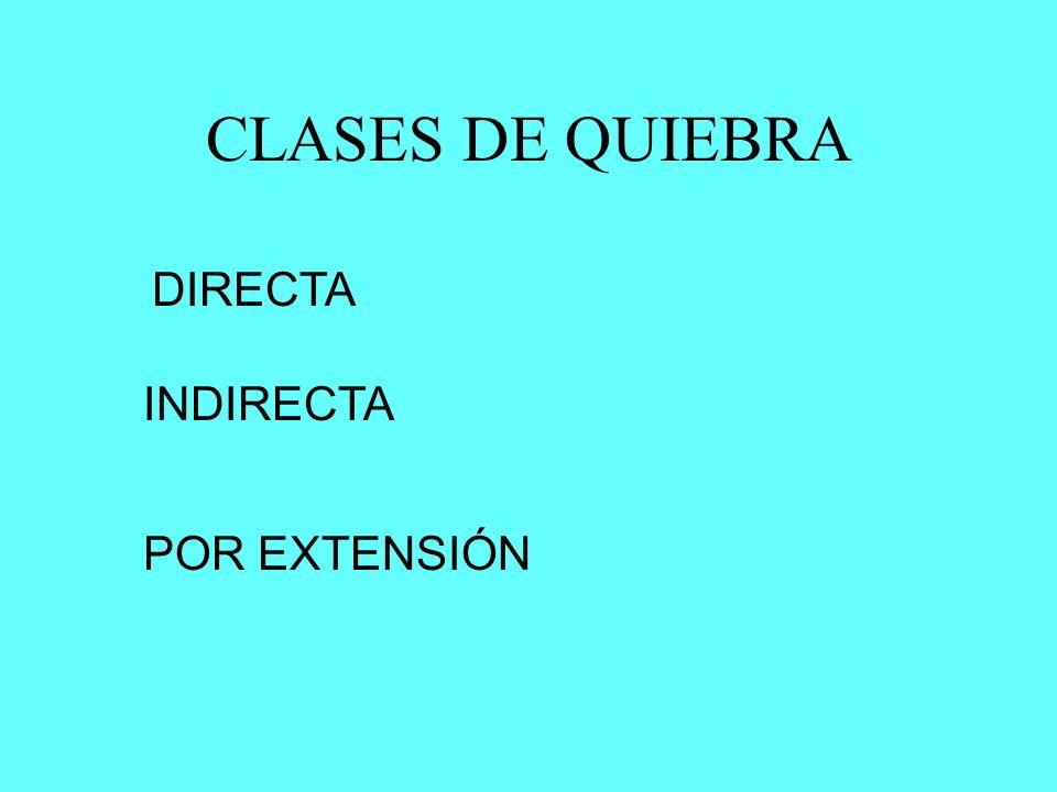 CLASES DE QUIEBRA DIRECTA INDIRECTA POR EXTENSIÓN