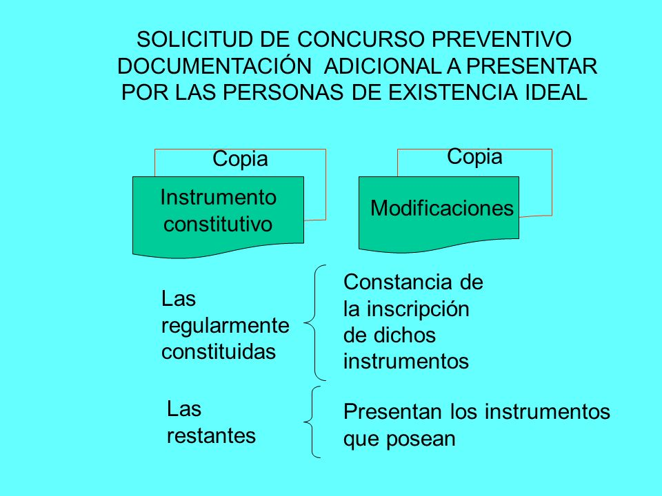 SOLICITUD DE CONCURSO PREVENTIVO DOCUMENTACIÓN ADICIONAL A PRESENTAR POR LAS PERSONAS DE EXISTENCIA IDEAL