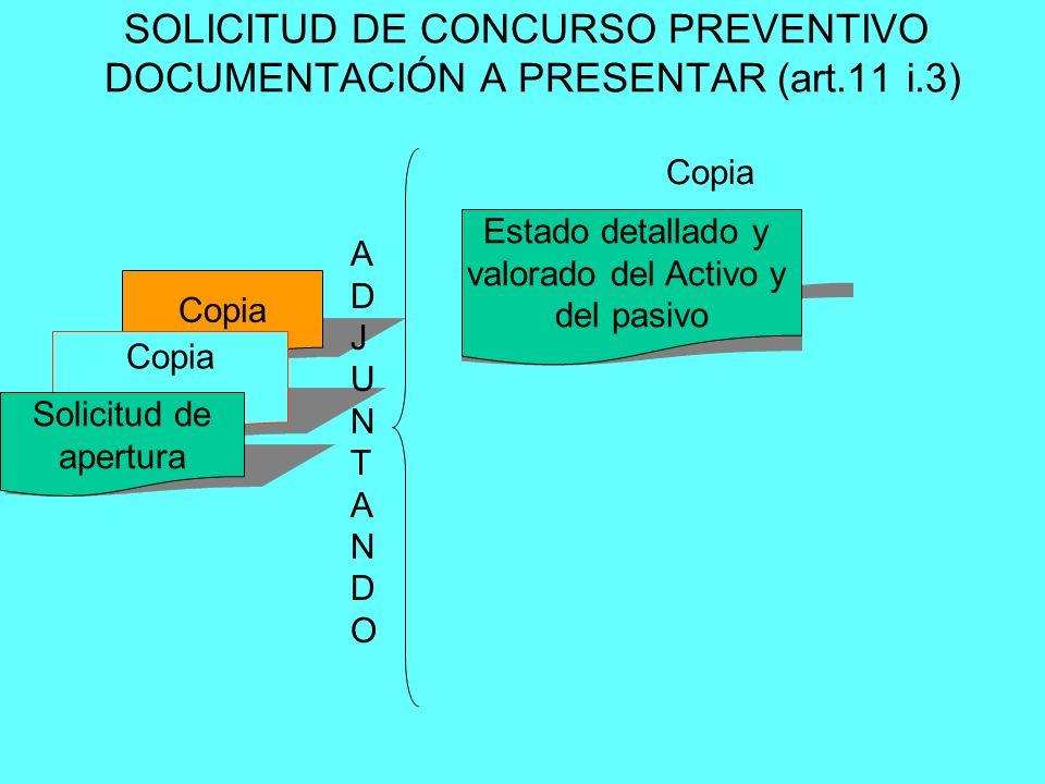 SOLICITUD DE CONCURSO PREVENTIVO DOCUMENTACIÓN A PRESENTAR (art. 11 i