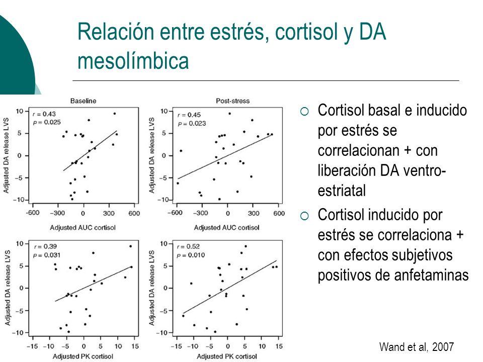 Relación entre estrés, cortisol y DA mesolímbica