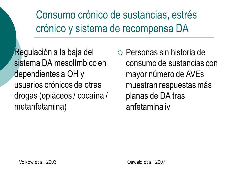 Consumo crónico de sustancias, estrés crónico y sistema de recompensa DA