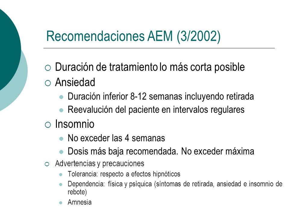 Recomendaciones AEM (3/2002)