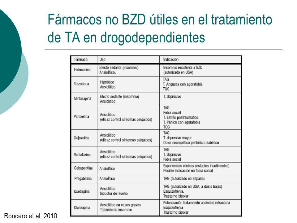 Fármacos no BZD útiles en el tratamiento de TA en drogodependientes
