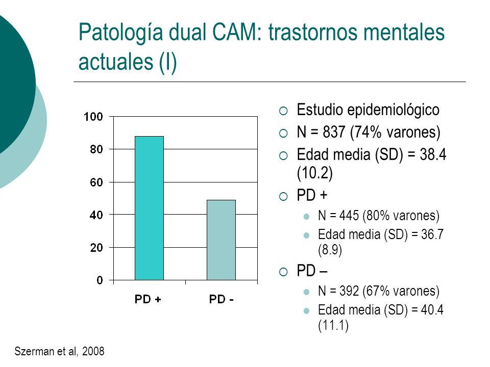 Patología dual CAM: trastornos mentales actuales (I)
