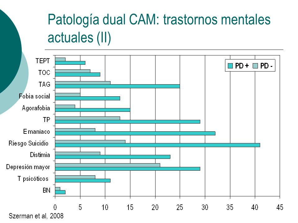 Patología dual CAM: trastornos mentales actuales (II)