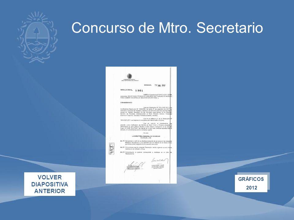 Concurso de Mtro. Secretario