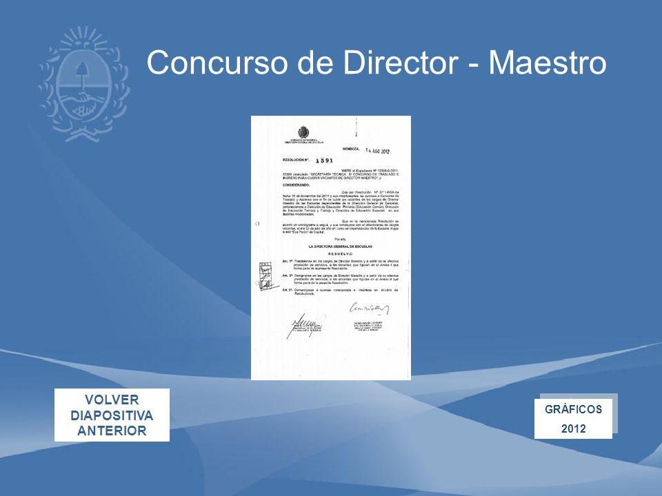 Concurso de Director - Maestro
