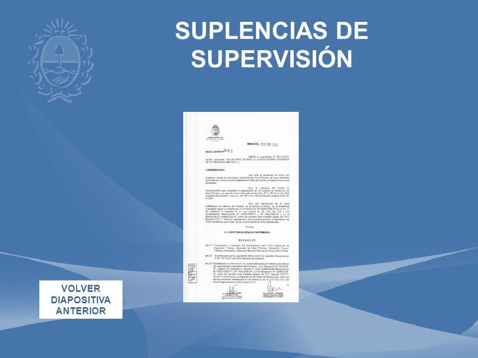 SUPLENCIAS DE SUPERVISIÓN
