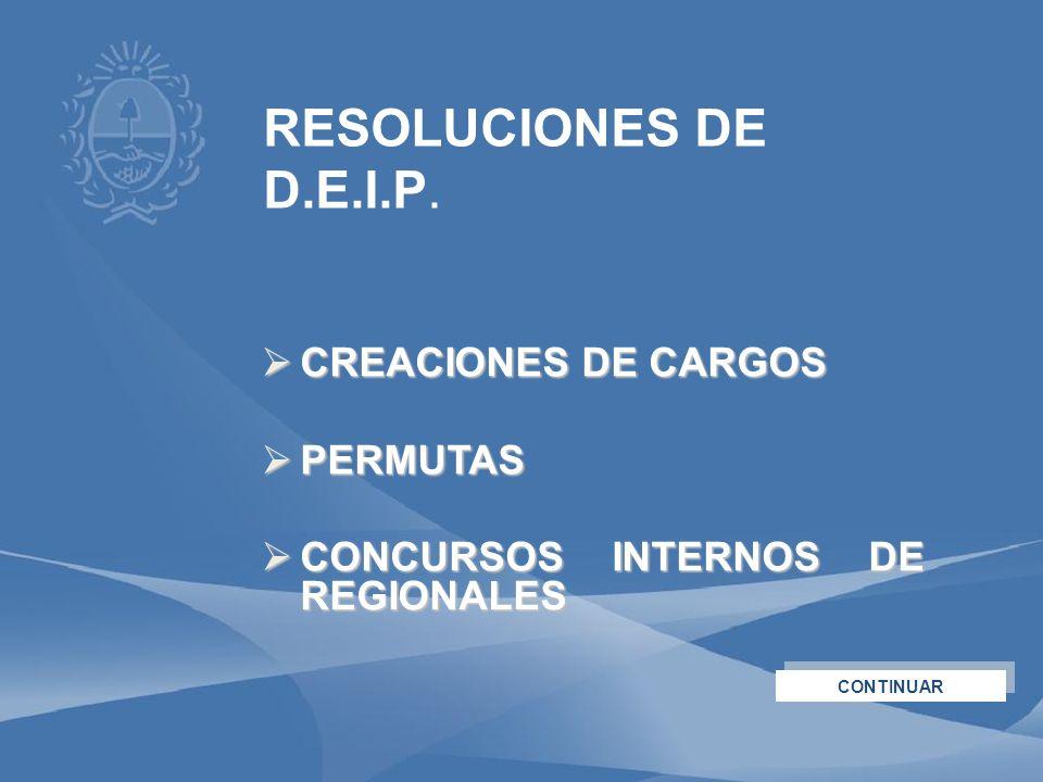 RESOLUCIONES DE D.E.I.P. CREACIONES DE CARGOS PERMUTAS