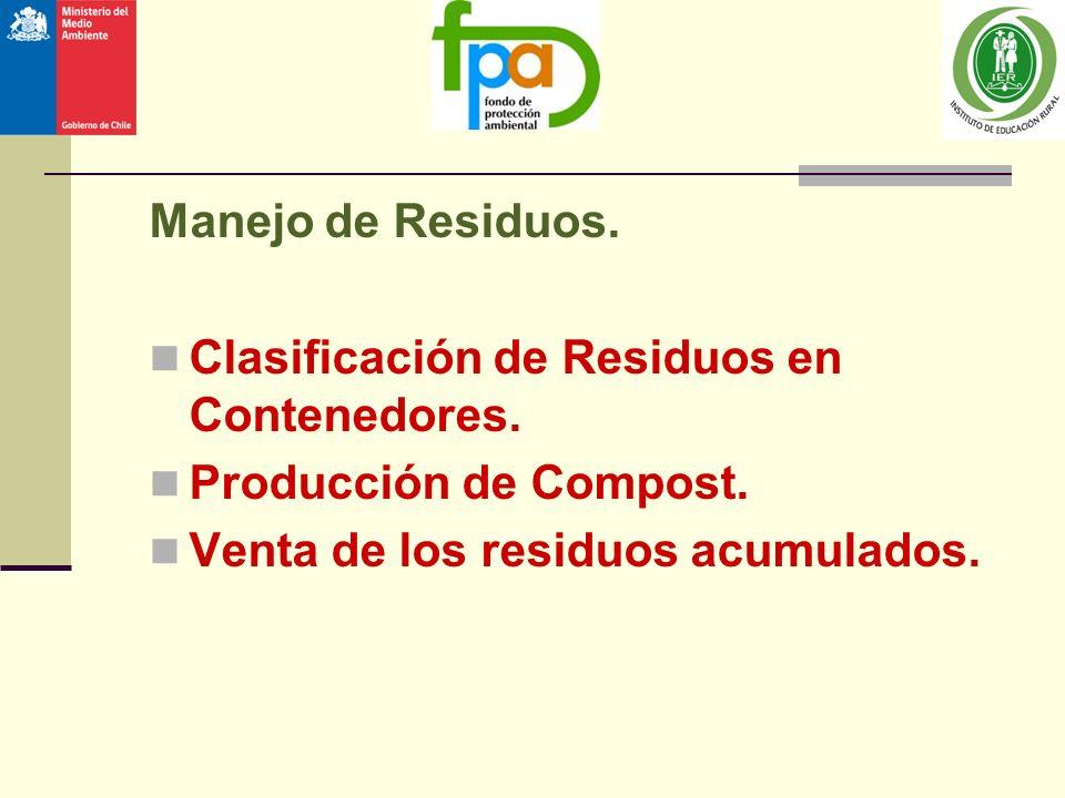Manejo de Residuos. Clasificación de Residuos en Contenedores.