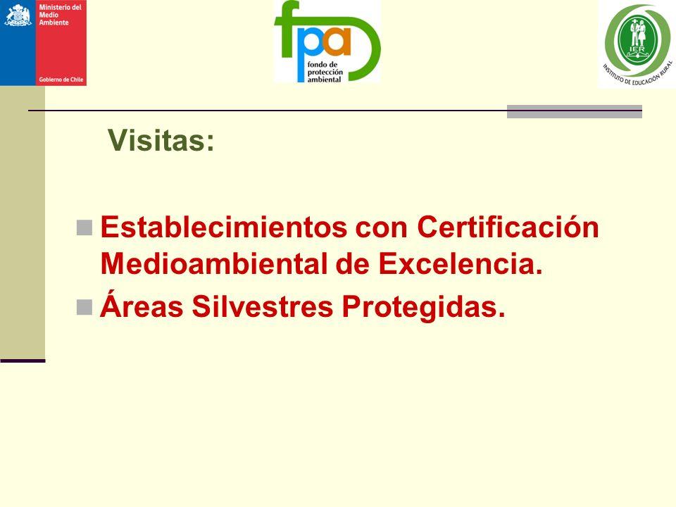Visitas: Establecimientos con Certificación Medioambiental de Excelencia.