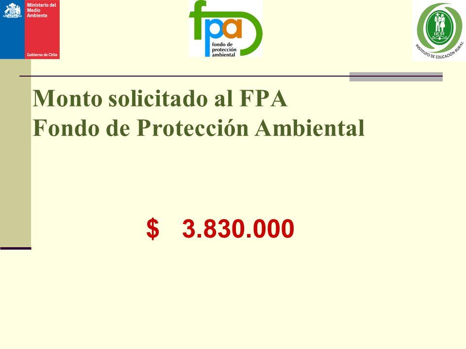 Monto solicitado al FPA Fondo de Protección Ambiental