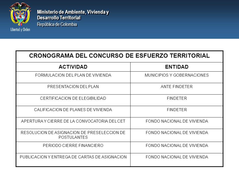 CRONOGRAMA DEL CONCURSO DE ESFUERZO TERRITORIAL